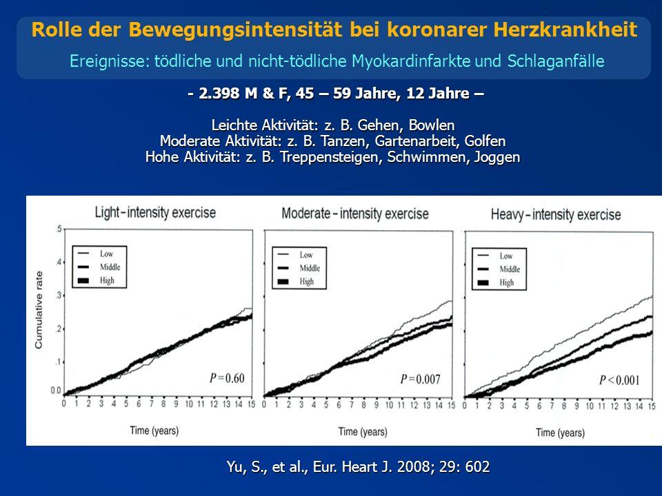 Rolle der Bewegungsintensität bei koronarer Herzkrankheit Ereignisse: tödliche und nicht-tödliche Myokardinfarkte und Schlaganfälle