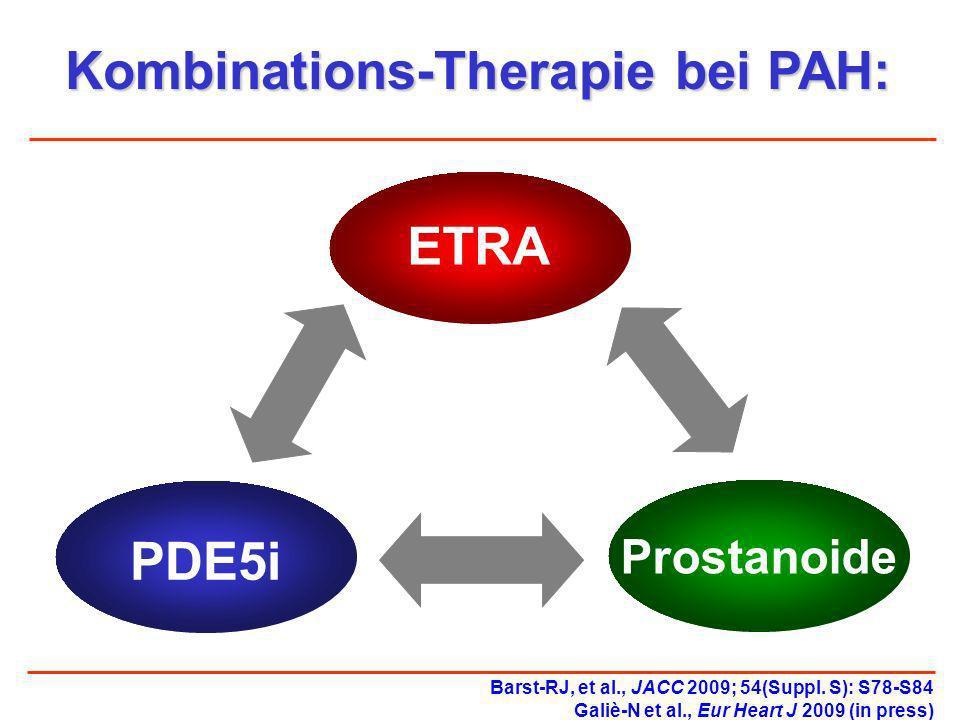 Kombinations-Therapie bei PAH:
