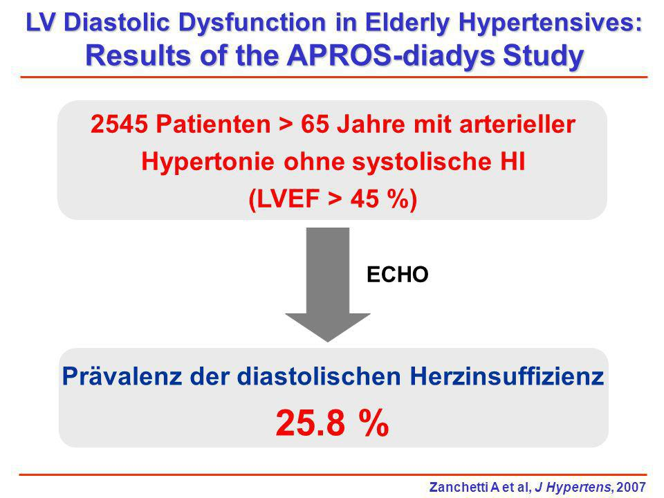 25.8 % Results of the APROS-diadys Study