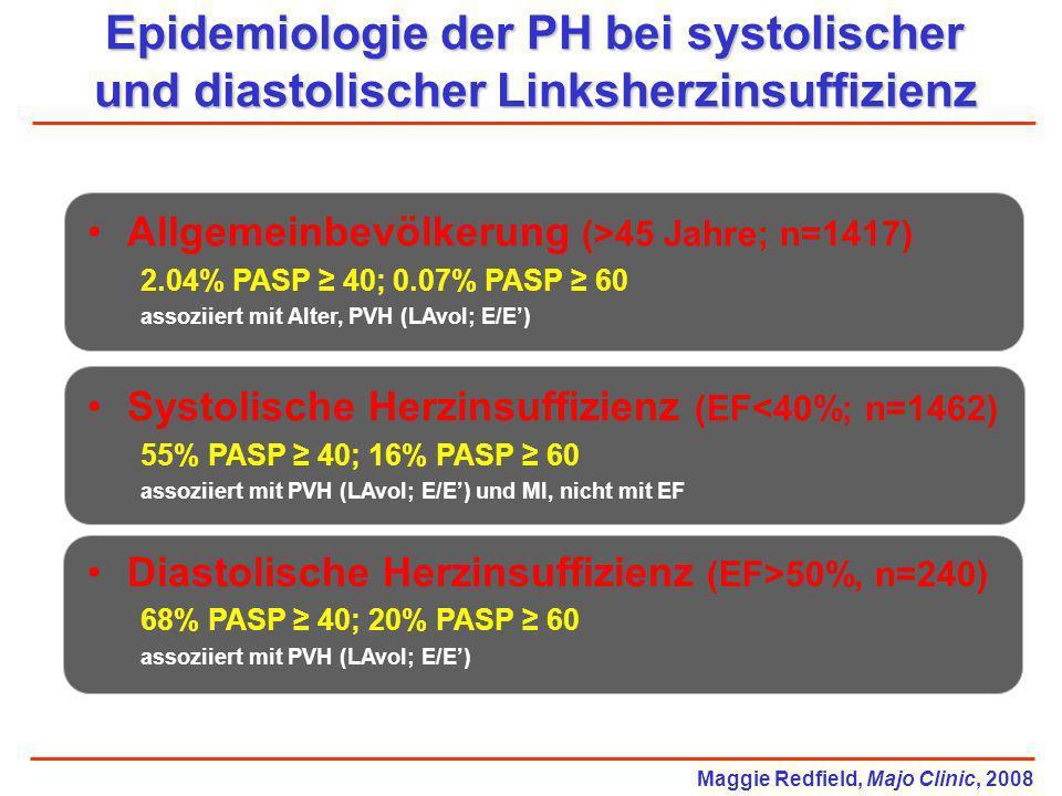 Epidemiologie der PH bei systolischer