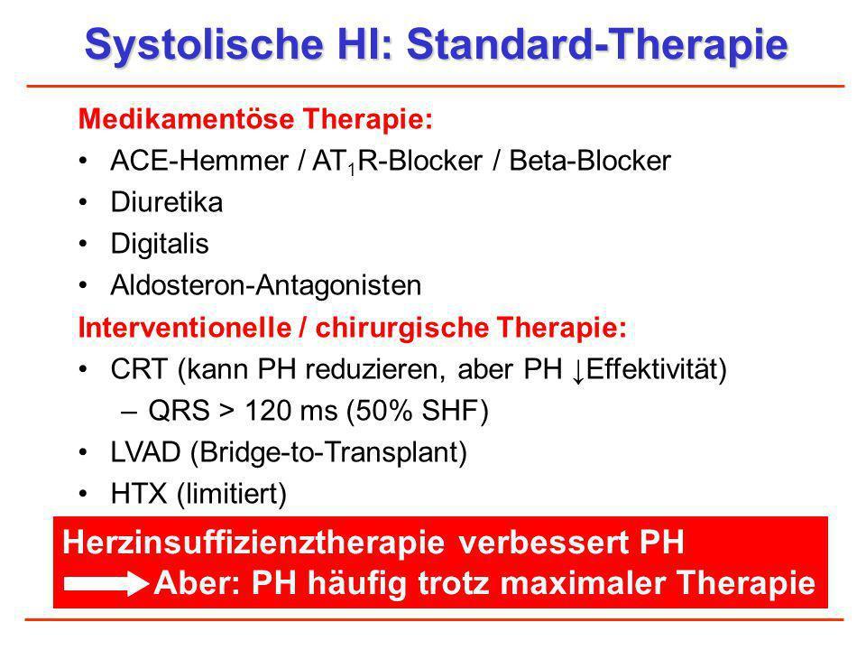 Systolische HI: Standard-Therapie