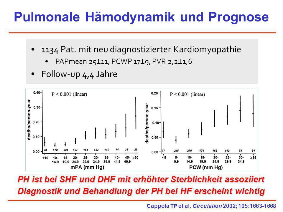 Pulmonale Hämodynamik und Prognose
