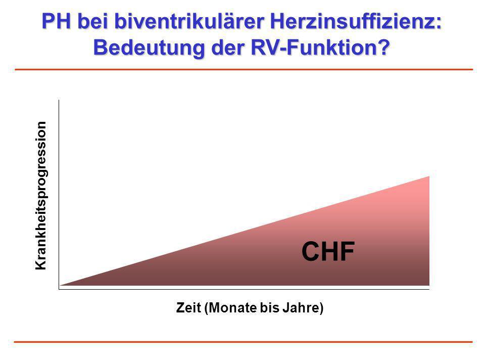 CHF PH bei biventrikulärer Herzinsuffizienz: