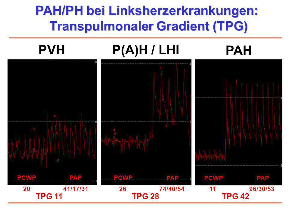 PAH/PH bei Linksherzerkrankungen: Transpulmonaler Gradient (TPG)