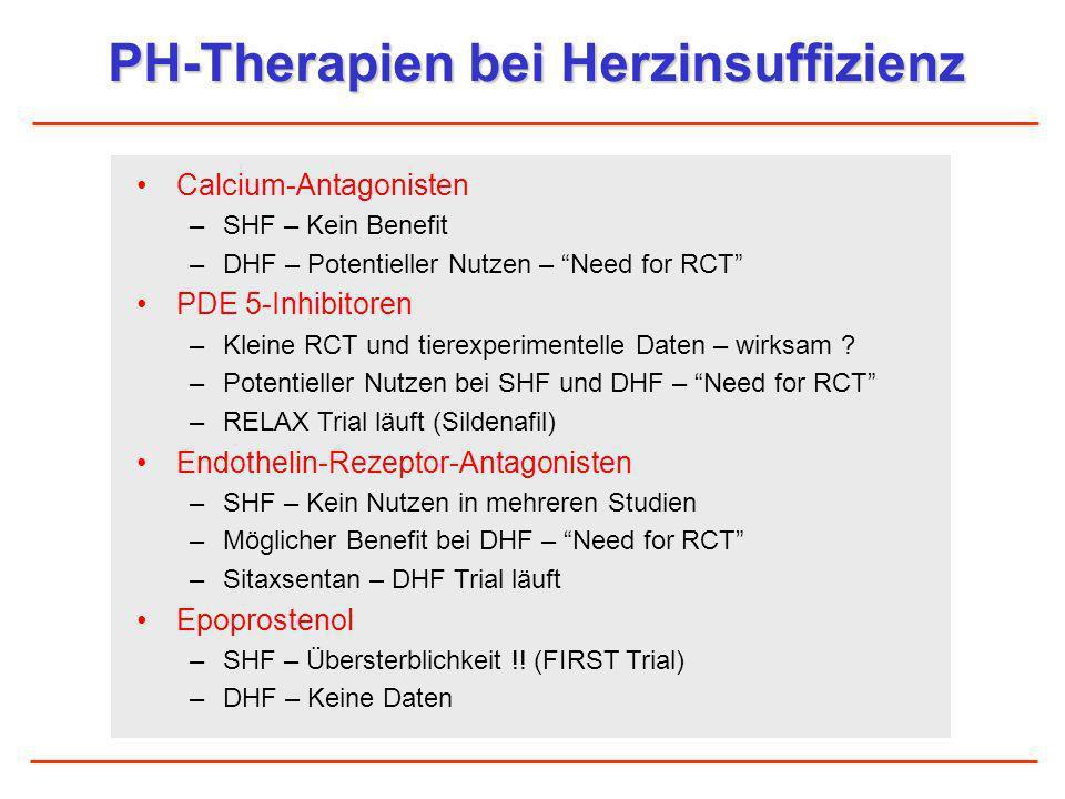 PH-Therapien bei Herzinsuffizienz