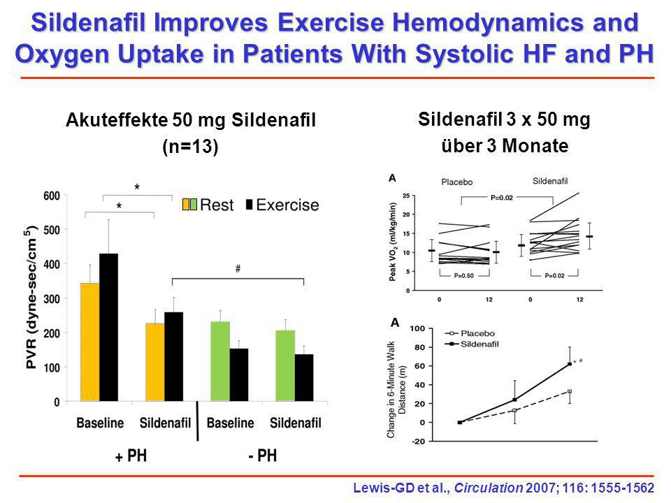 Sildenafil Improves Exercise Hemodynamics and
