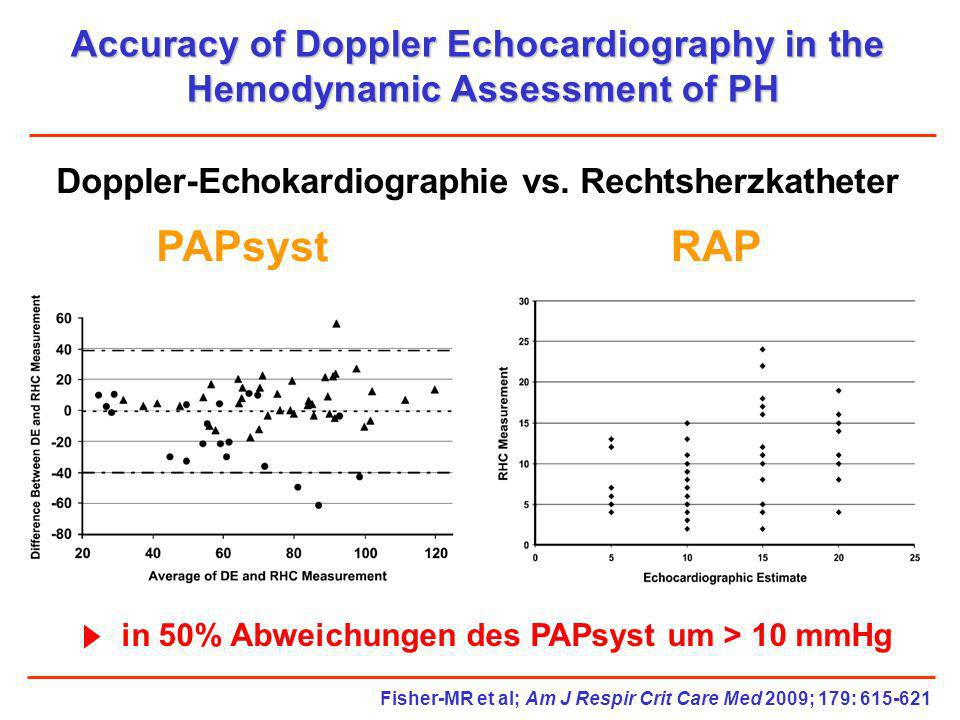 PAPsyst RAP Accuracy of Doppler Echocardiography in the