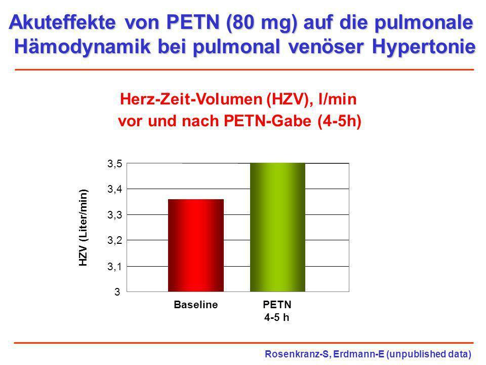 Akuteffekte von PETN (80 mg) auf die pulmonale