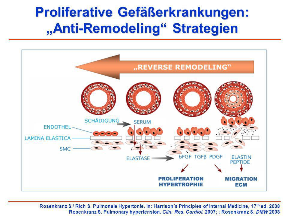 "Proliferative Gefäßerkrankungen: ""Anti-Remodeling Strategien"