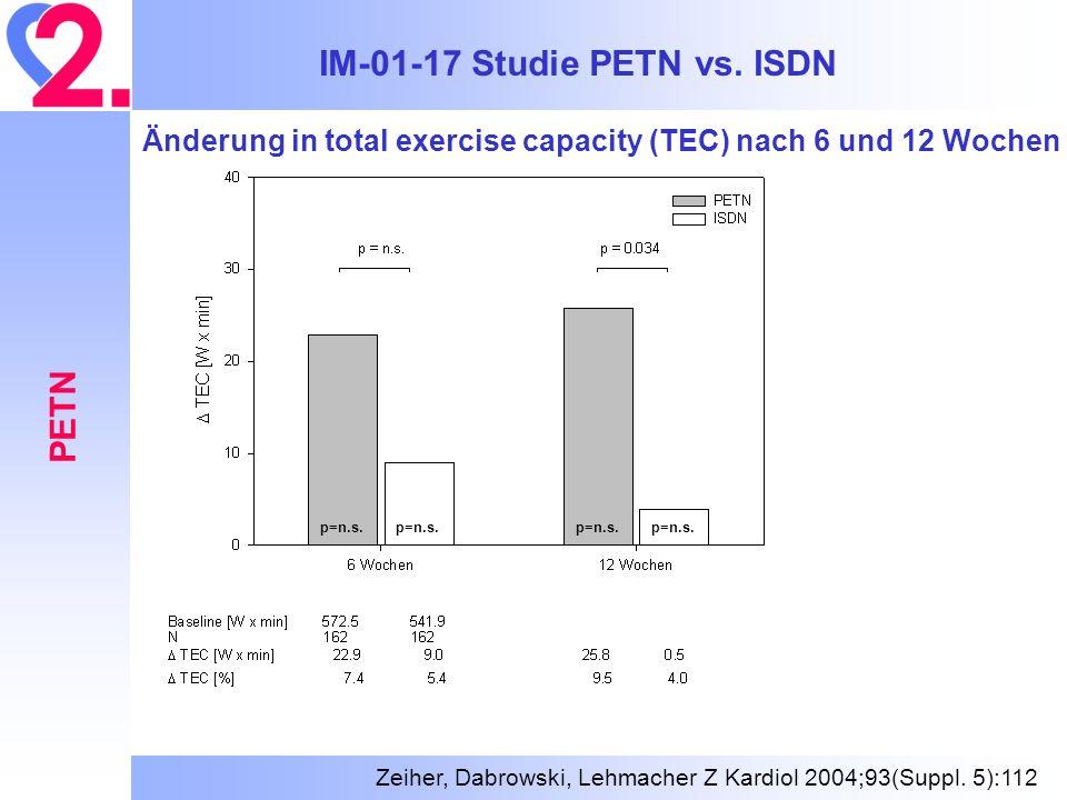 IM-01-17 Studie PETN vs. ISDN