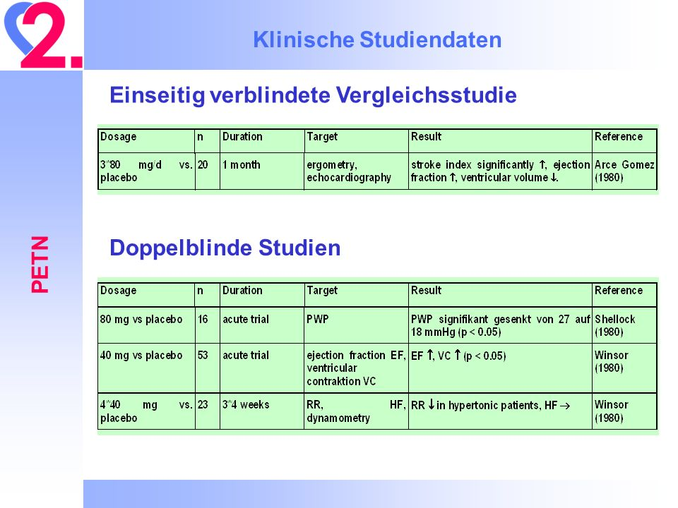 Klinische Studiendaten
