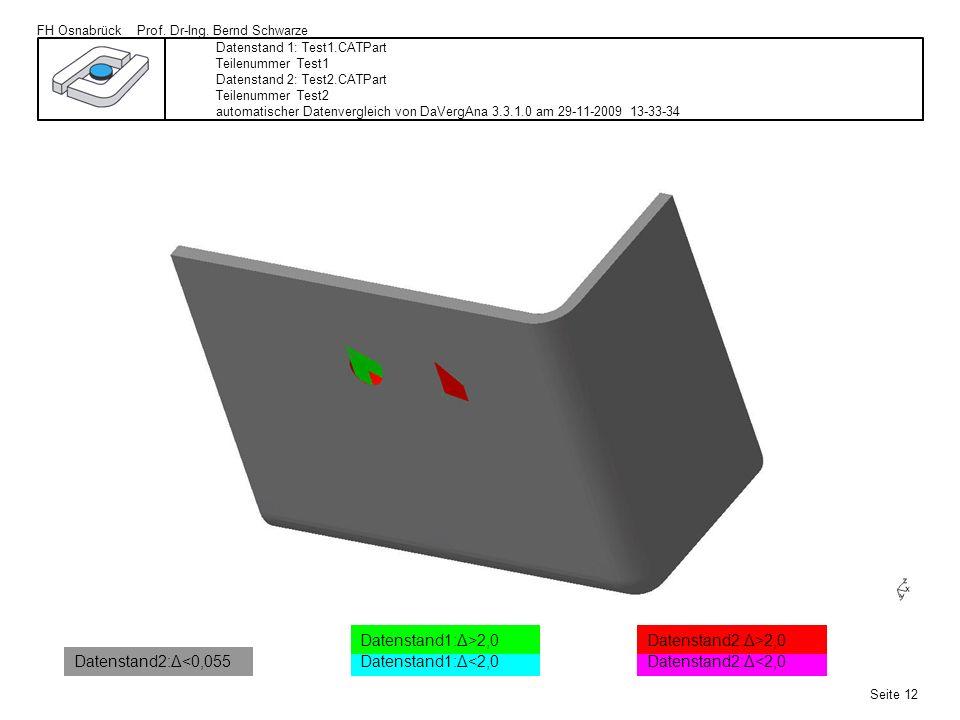 Datenstand1:Δ>2,0 Datenstand2:Δ>2,0 Datenstand2:Δ<0,055