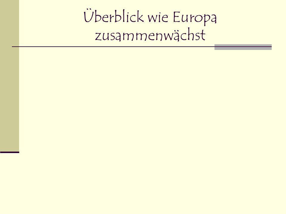 Überblick wie Europa zusammenwächst