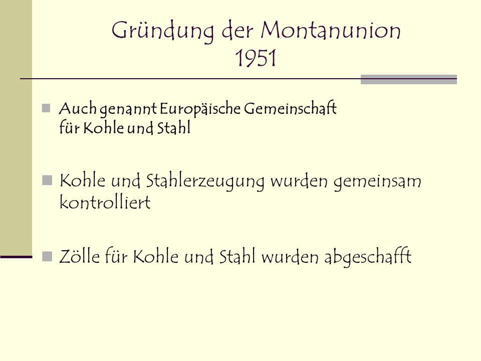 Gründung der Montanunion 1951