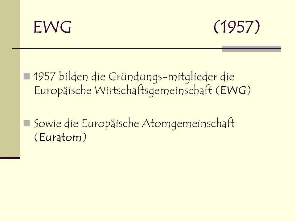 EWG (1957) 1957 bilden die Gründungs-mitglieder die Europäische Wirtschaftsgemeinschaft (EWG)