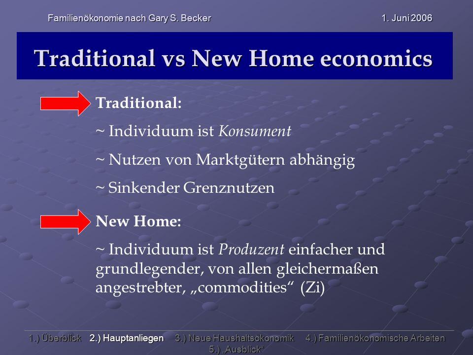 Traditional vs New Home economics
