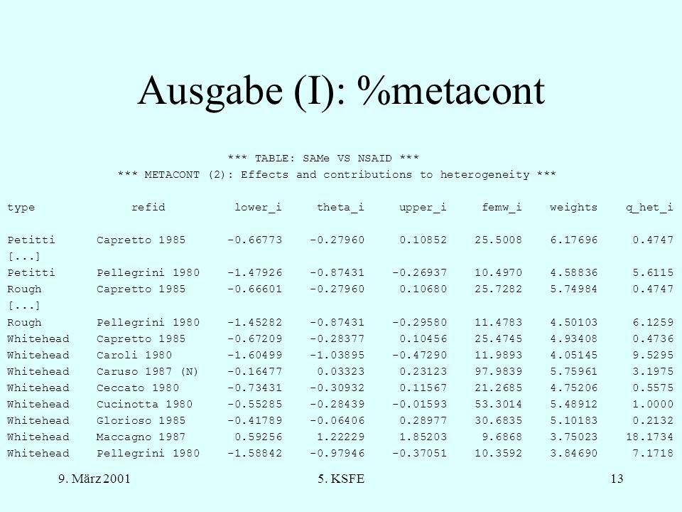 Ausgabe (I): %metacont