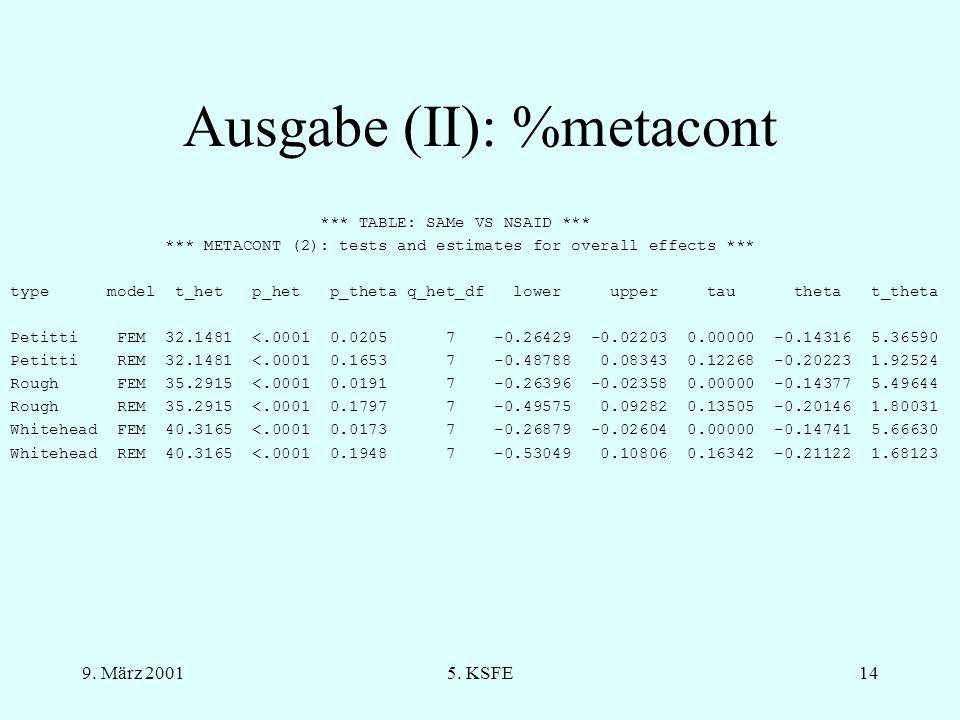 Ausgabe (II): %metacont