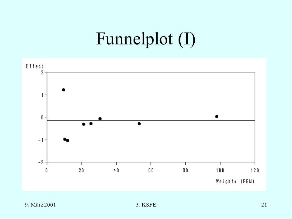 Funnelplot (I) 9. März 2001 5. KSFE