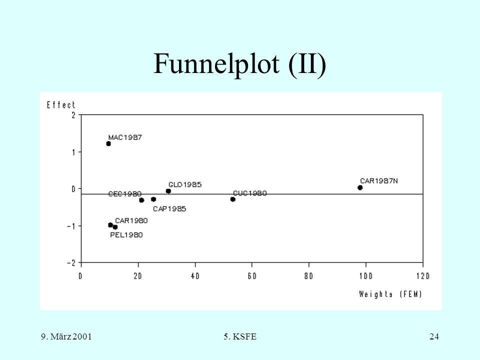 Funnelplot (II) 9. März 2001 5. KSFE