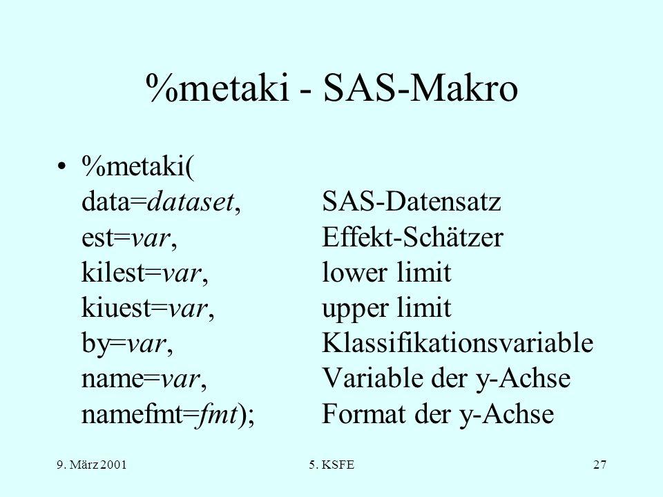 %metaki - SAS-Makro