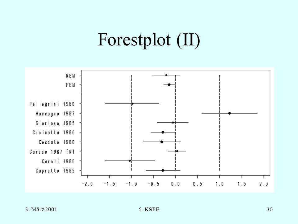 Forestplot (II) 9. März 2001 5. KSFE