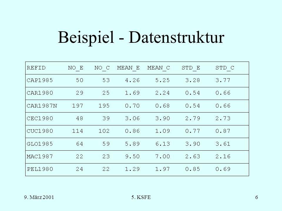 Beispiel - Datenstruktur