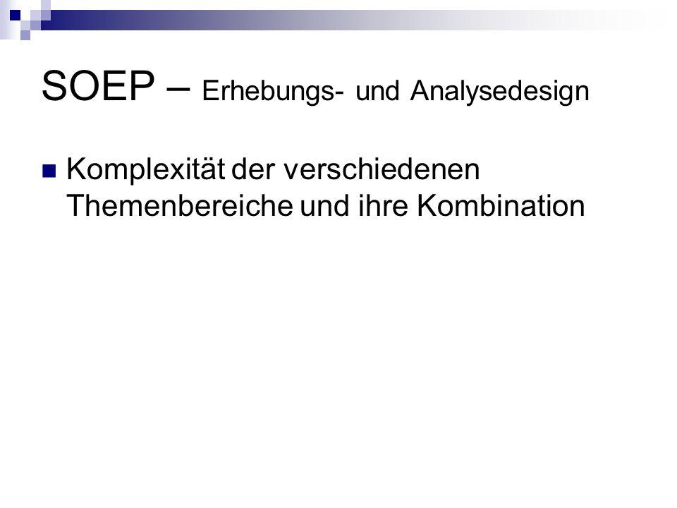 SOEP – Erhebungs- und Analysedesign