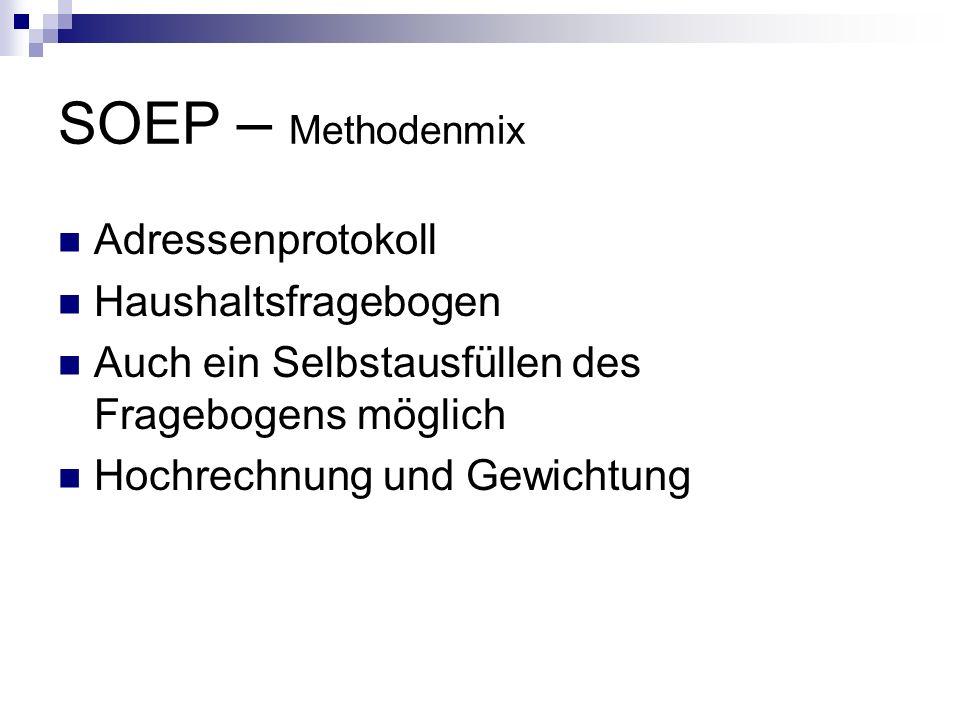 SOEP – Methodenmix Adressenprotokoll Haushaltsfragebogen