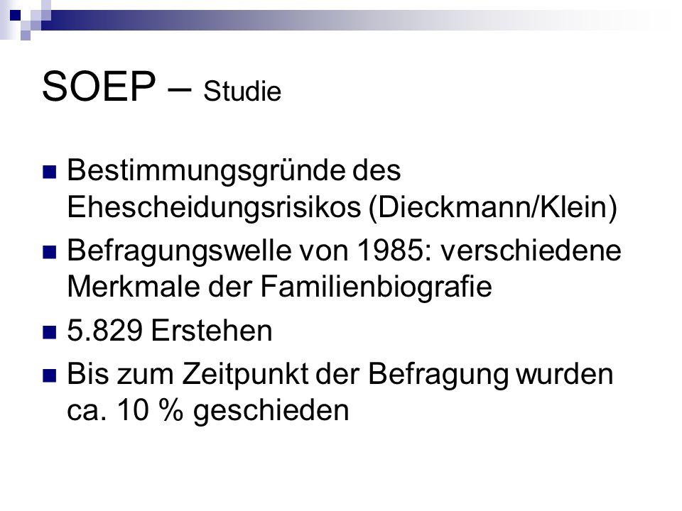 SOEP – Studie Bestimmungsgründe des Ehescheidungsrisikos (Dieckmann/Klein) Befragungswelle von 1985: verschiedene Merkmale der Familienbiografie.