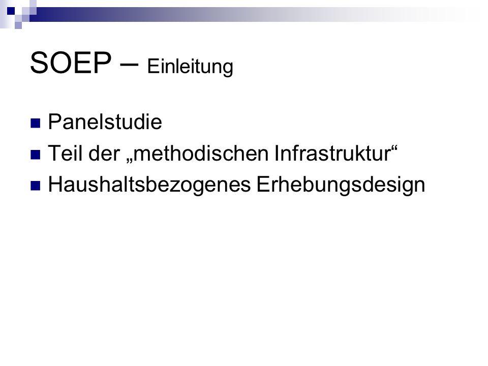 """SOEP – Einleitung Panelstudie Teil der """"methodischen Infrastruktur"""