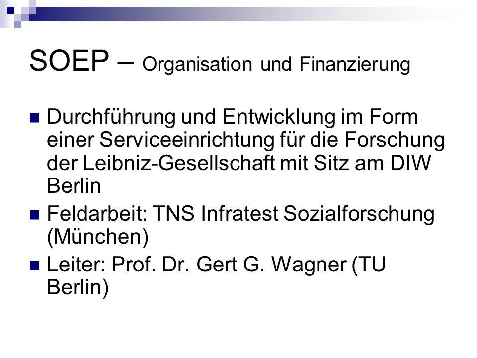 SOEP – Organisation und Finanzierung