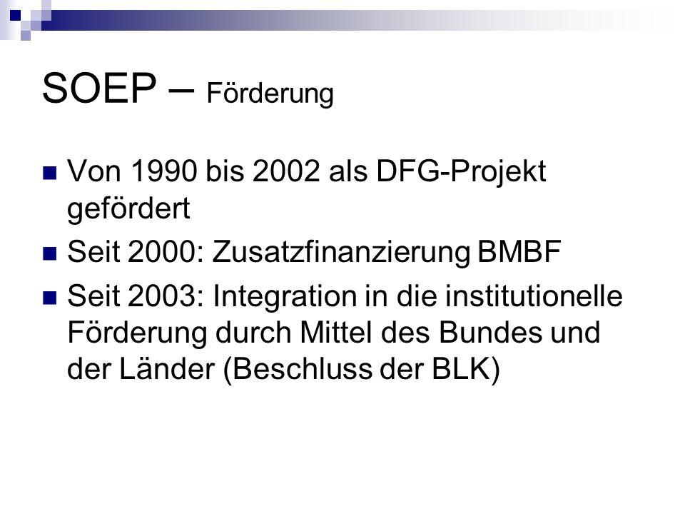 SOEP – Förderung Von 1990 bis 2002 als DFG-Projekt gefördert