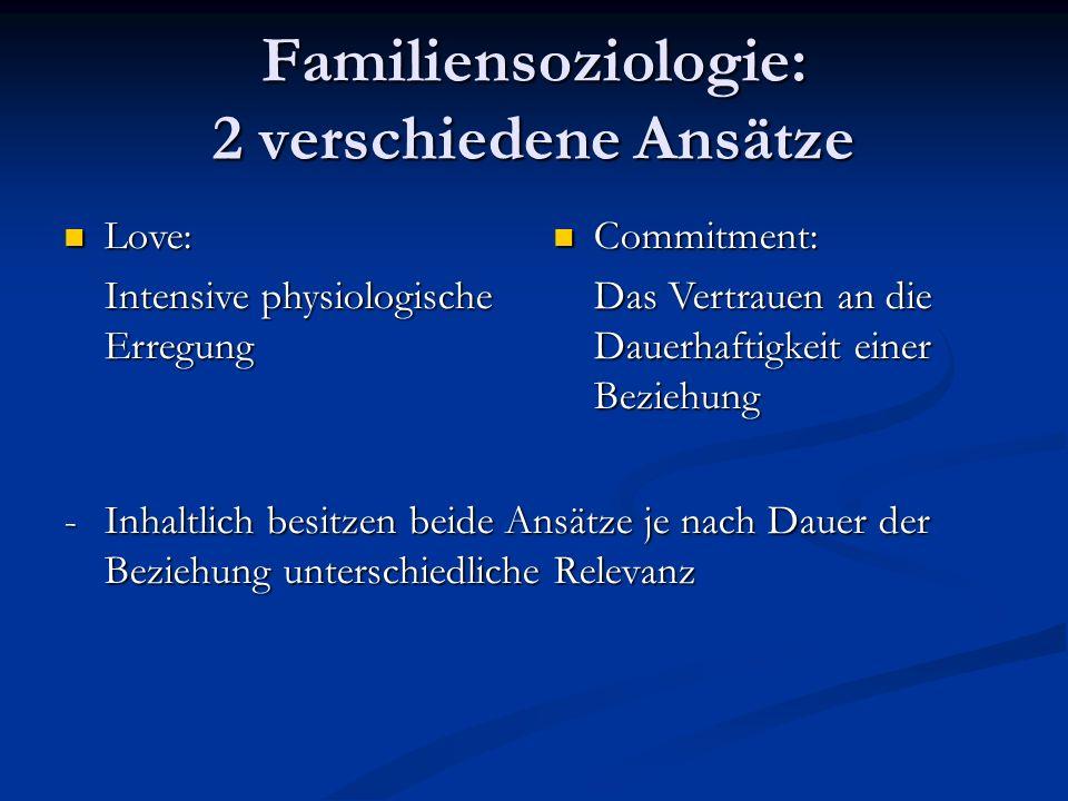 Familiensoziologie: 2 verschiedene Ansätze