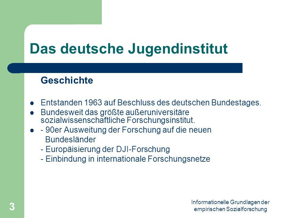 Das deutsche Jugendinstitut