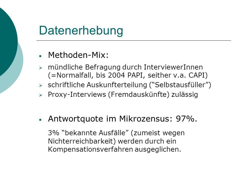 Datenerhebung Methoden-Mix: Antwortquote im Mikrozensus: 97%.