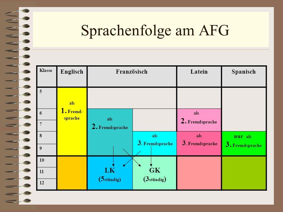 Sprachenfolge am AFG 1. Fremd- sprache 2. Fremdsprache LK (5stündig)
