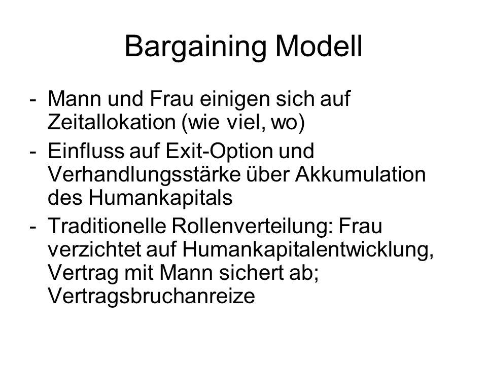 Bargaining ModellMann und Frau einigen sich auf Zeitallokation (wie viel, wo)