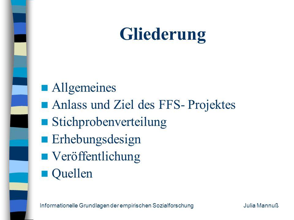 Gliederung Allgemeines Anlass und Ziel des FFS- Projektes