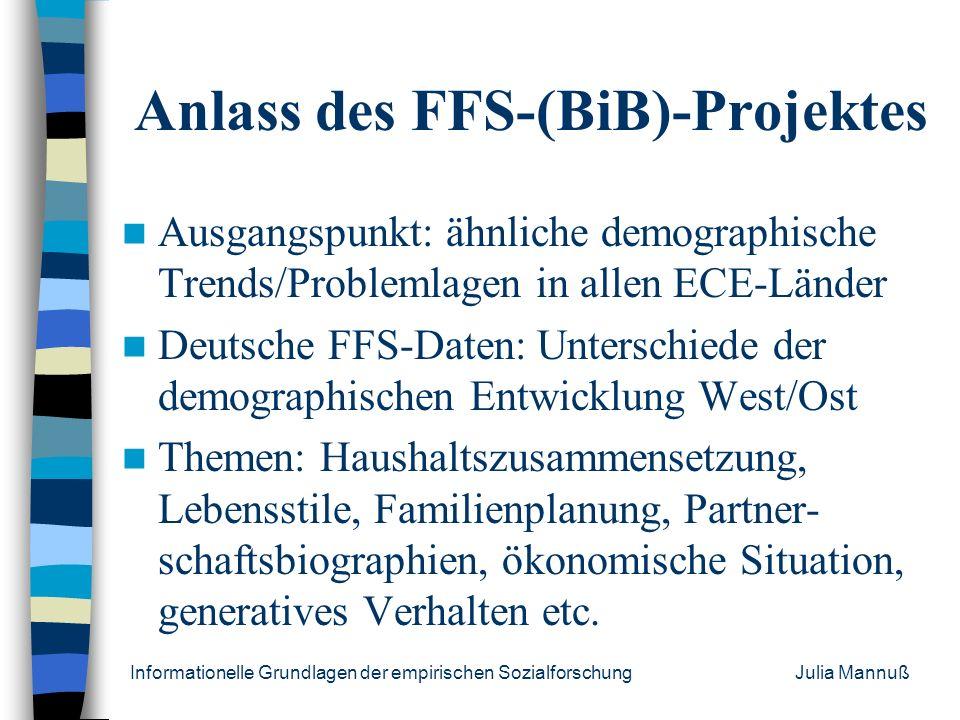 Anlass des FFS-(BiB)-Projektes