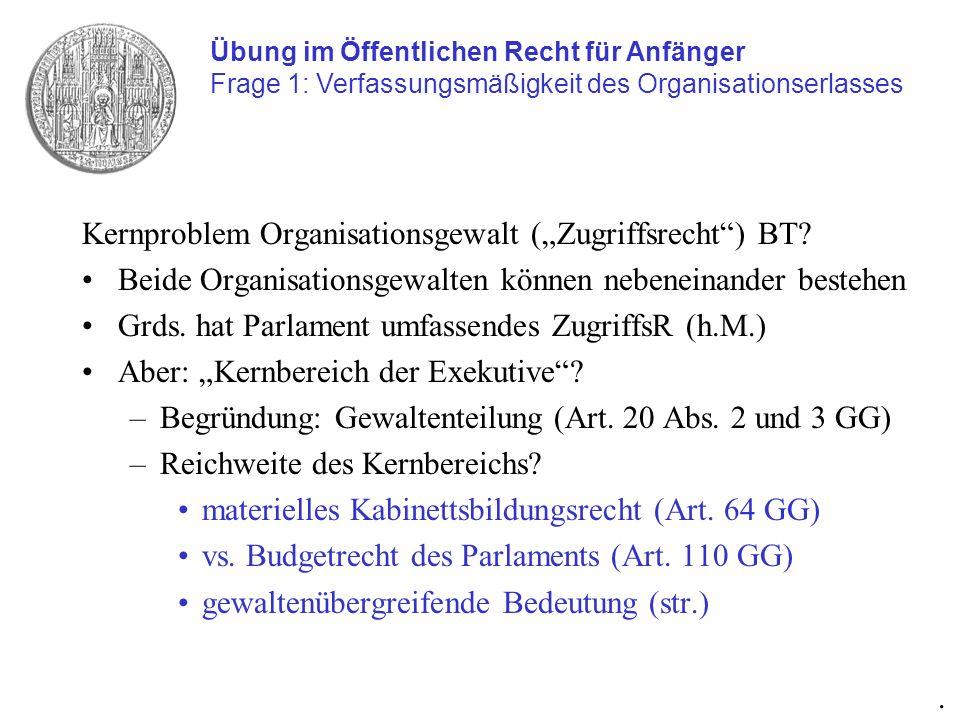 """Kernproblem Organisationsgewalt (""""Zugriffsrecht ) BT"""