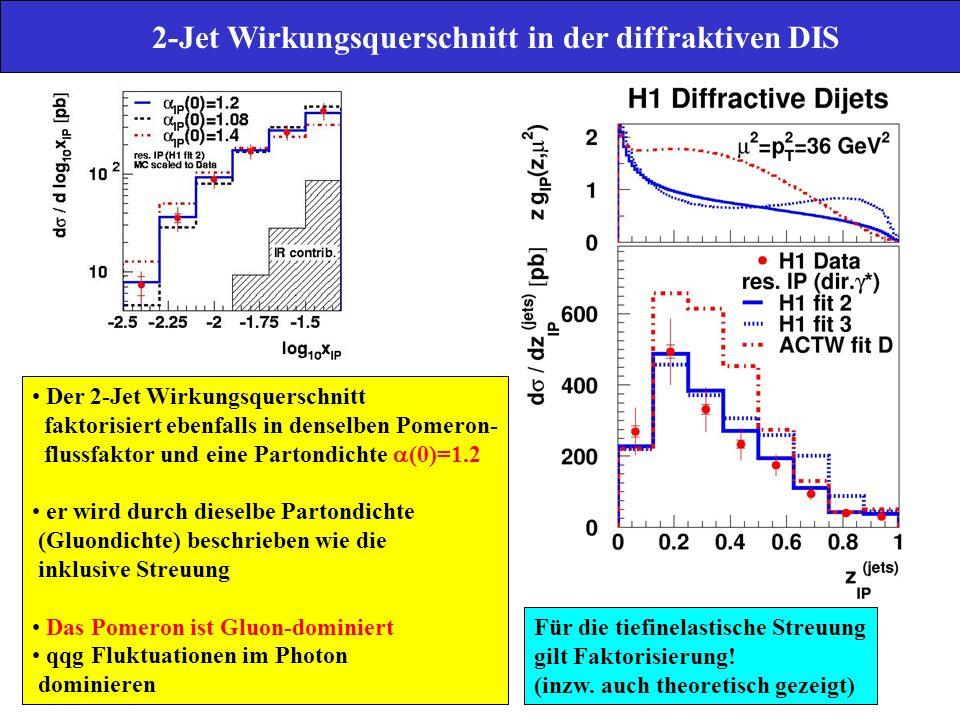222-Jet Wirkungsquerschnitt in der diffraktiven DIS