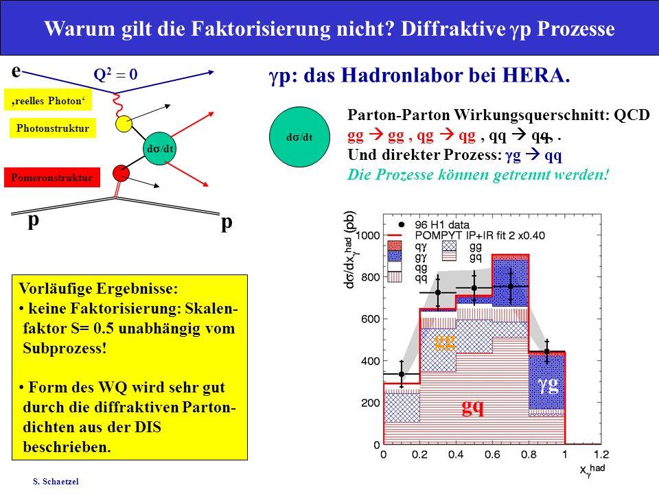 Warum gilt die Faktorisierung nicht Diffraktive gp Prozesse