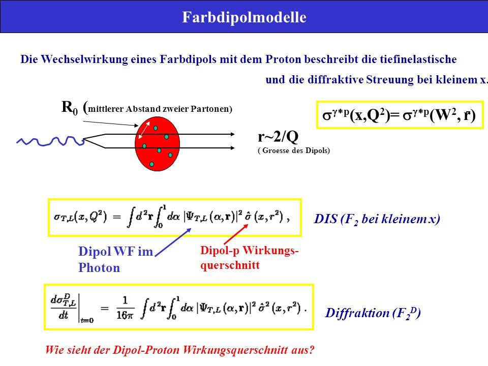 R0 (mittlerer Abstand zweier Partonen) sg*p(x,Q2)= sg*p(W2, r)