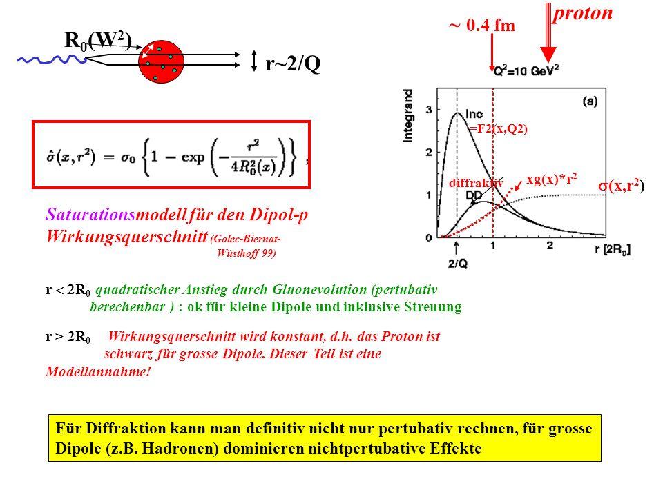 proton ~ 0.4 fm R0(W2) r~2/Q Saturationsmodell für den Dipol-p