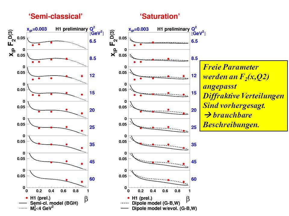 Freie Parameter werden an F2(x,Q2) angepasst. Diffraktive Verteilungen. Sind vorhergesagt.  brauchbare.