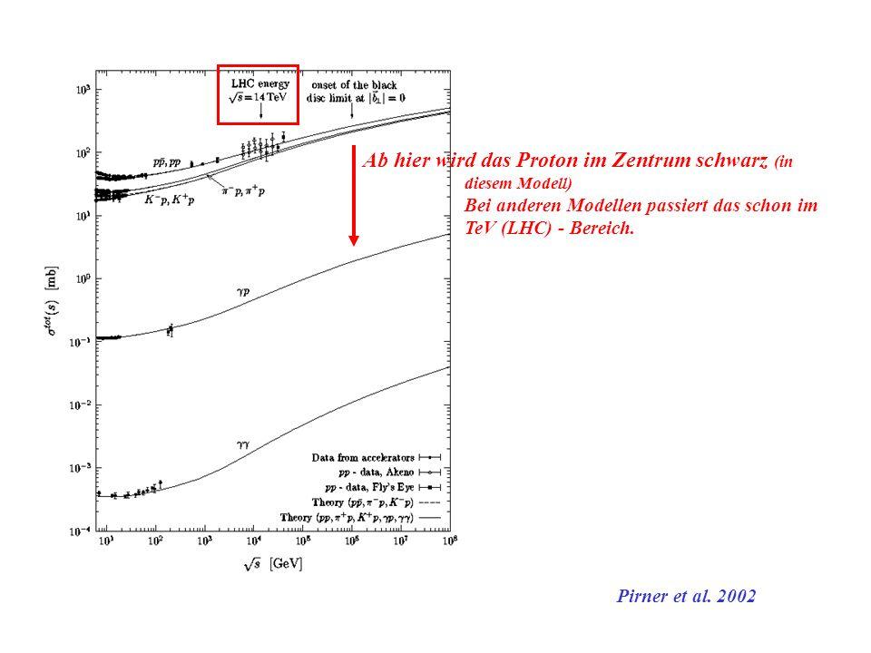 Ab hier wird das Proton im Zentrum schwarz (in