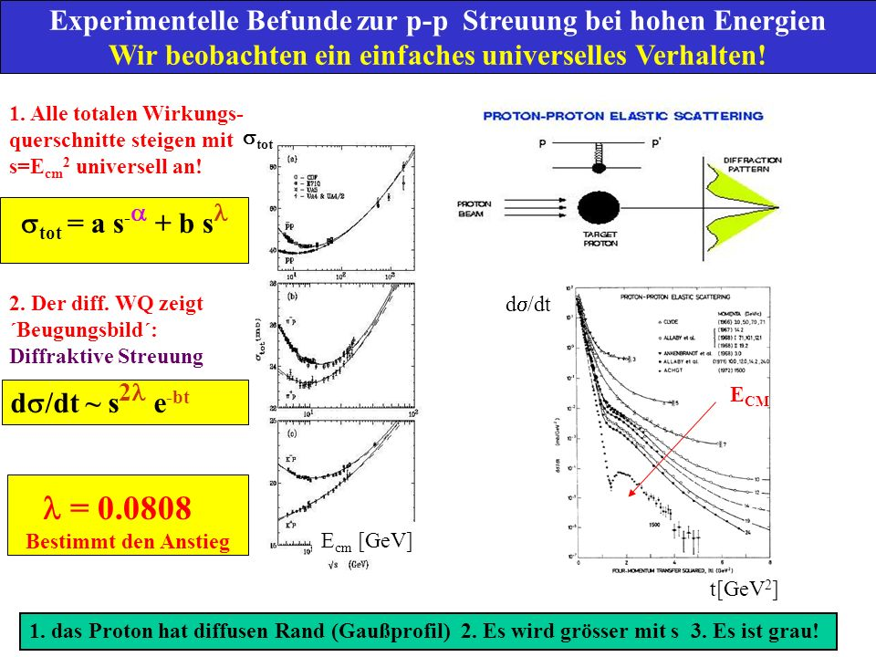 l = 0.0808 Experimentelle Befunde zur p-p Streuung bei hohen Energien