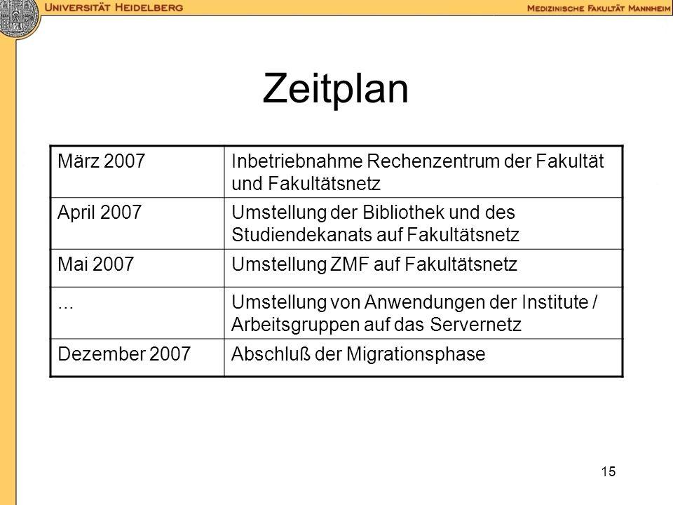 Zeitplan März 2007. Inbetriebnahme Rechenzentrum der Fakultät und Fakultätsnetz. April 2007.