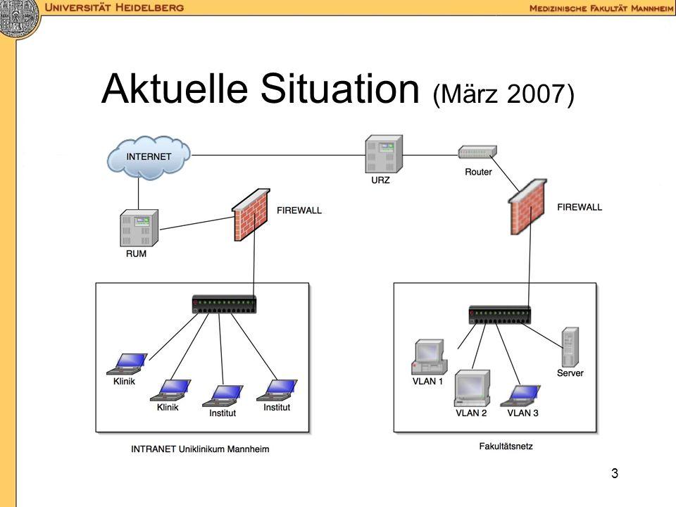 Aktuelle Situation (März 2007)